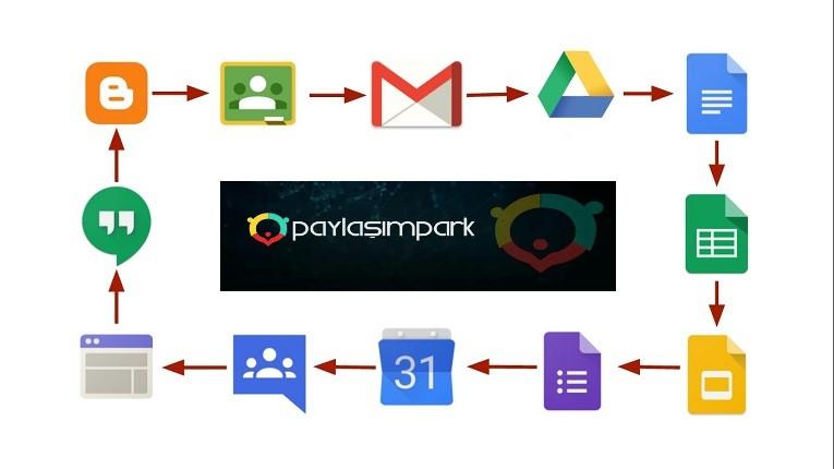 Android kullanıcıları google hizmetlerine parmak izleri ilen giriş yapabilecek