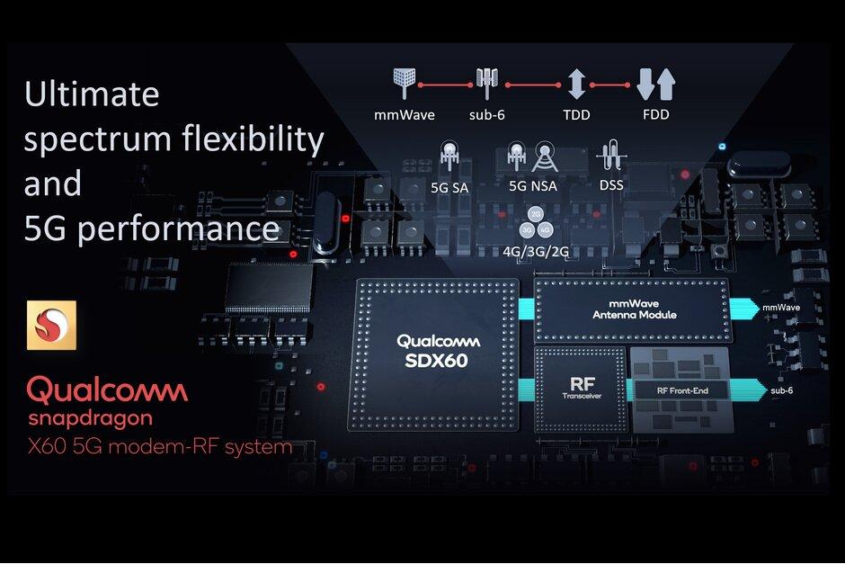 Qualcomm Announces Snapdragon X60